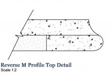 reverse_m_profile_top_detail