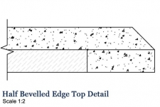 half_bevelled_edge_top_detail